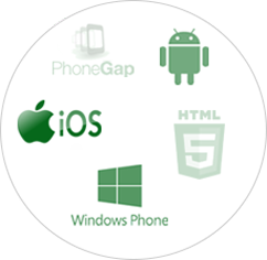 PhoneGap, Android, IOS, Xamarin, Titanium, Windows Phone, HTML5