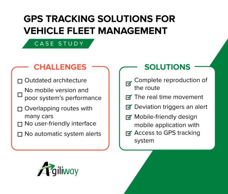 Agiliway GPS Tracking